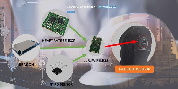 유비마이크로 IoT 헬스 센서 시안.