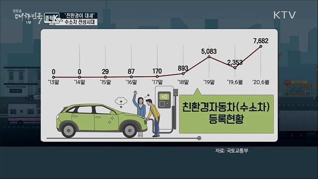 '친환경이 대세' 수소차 전성시대 [클릭K]