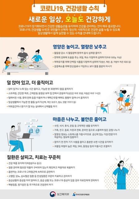 보건복지부가 발표한 코로나19, 건강생활수칙.