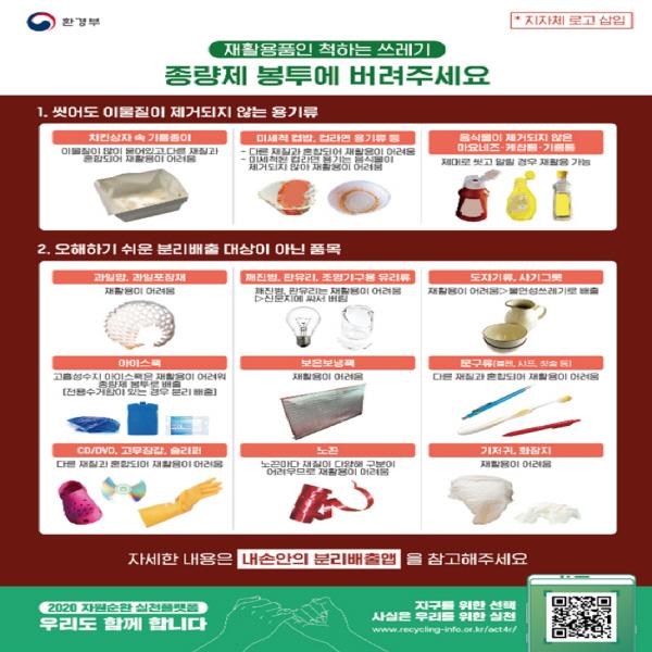 재활용이 어려운 쓰레기 종류를 알기 쉽게 정리한 포스터(사진=환경부)