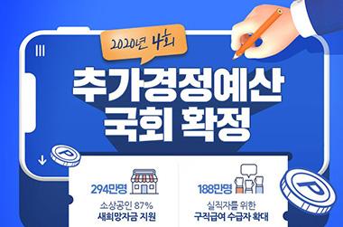 2020년 4회 추가경정예산 국회 확정