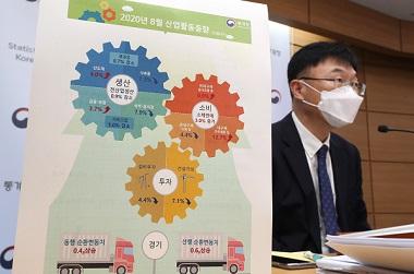코로나19 재확산에 8월 산업생산 ↓…소비는 두달만에 ↑