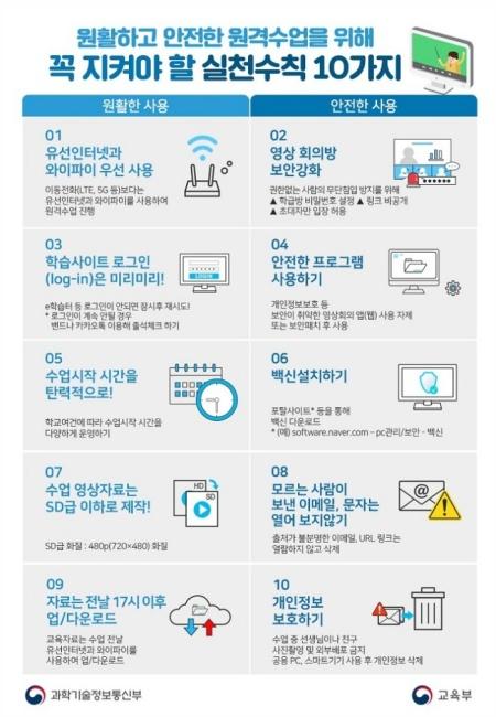 안전한 PC이용 실천수칙 10가지