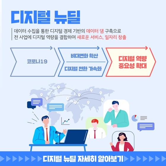 똑똑한 나라로의 전환, 디지털 뉴딜