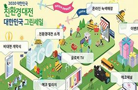 슬기로운 녹색소비 '대한민국 친환경대전'…최대 20% 할인