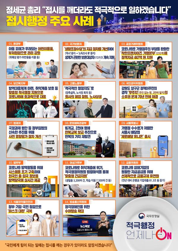 29개 기관 적극행정 릴레이 발표 마무리…주요 사례 살펴보니