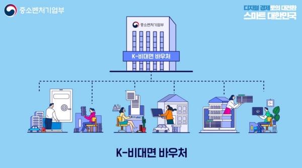 K-비대면바우처플랫폼 관련 영상.(출처=중소벤처기업부)