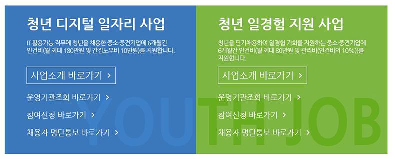 '청년 디지털 일자리·일경험 지원사업' 누리집 ☞ http://www.work.go.kr/youthjob