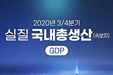 3분기 GDP 성장률 1.9%로 반등