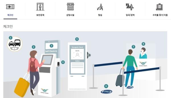 K-방역 온라인 나라장터 엑스포의 인천공항 K-방역 체험관.