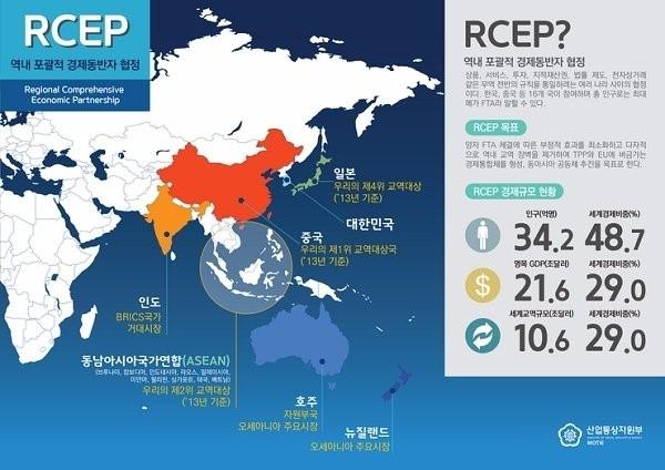 가장 큰 규모의 경제블록이 공식 출범했다. 약자로는 RCEP.(출처=산업통상자원부)