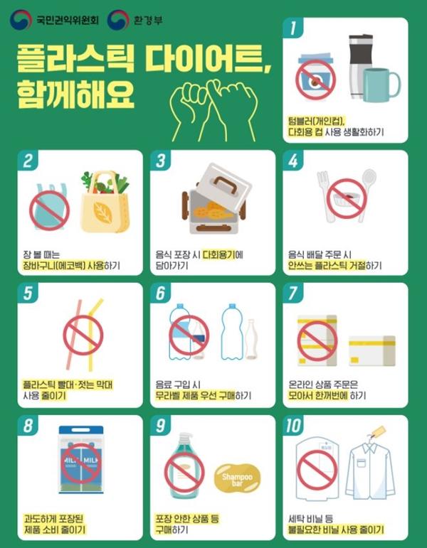 플라스틱 다이어트 함께하는 10가지 방법(출처=국민생각함 누리집)