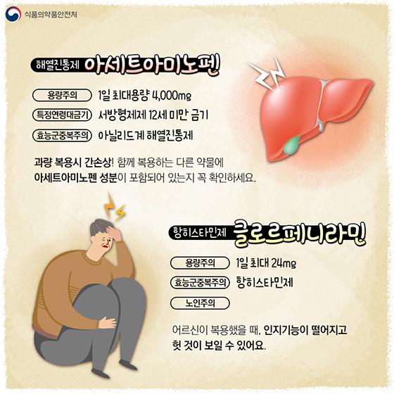감기약, 의사·약사와 상의하여 안전하게 복용하세요