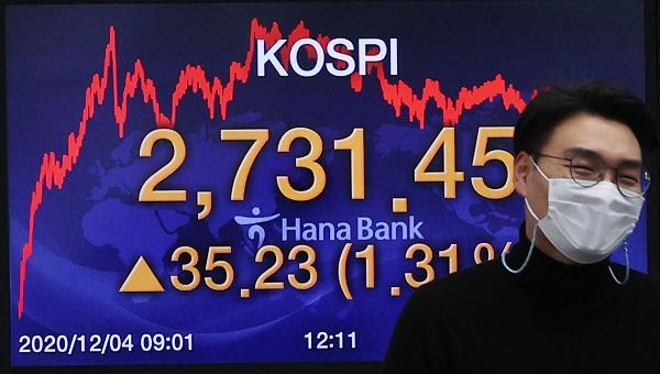 4일 코스피가 사상 처음으로 장중 2,700선을 넘어섰다. (저작권자(c) 연합뉴스, 무단 전재-재배포 금지)