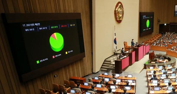 코로나 위기 극복 위해 더 커진 2021년 예산