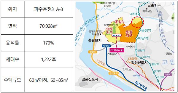 택지공모 사업지 현황(파주 운정3지구).