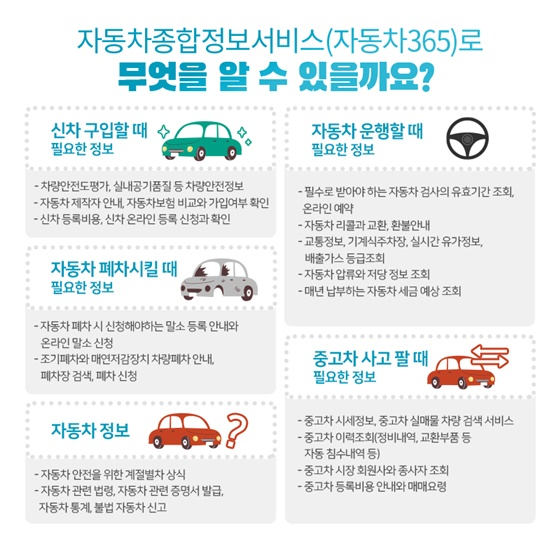 자동차365에서 자동차종합정보서비스 이용방법