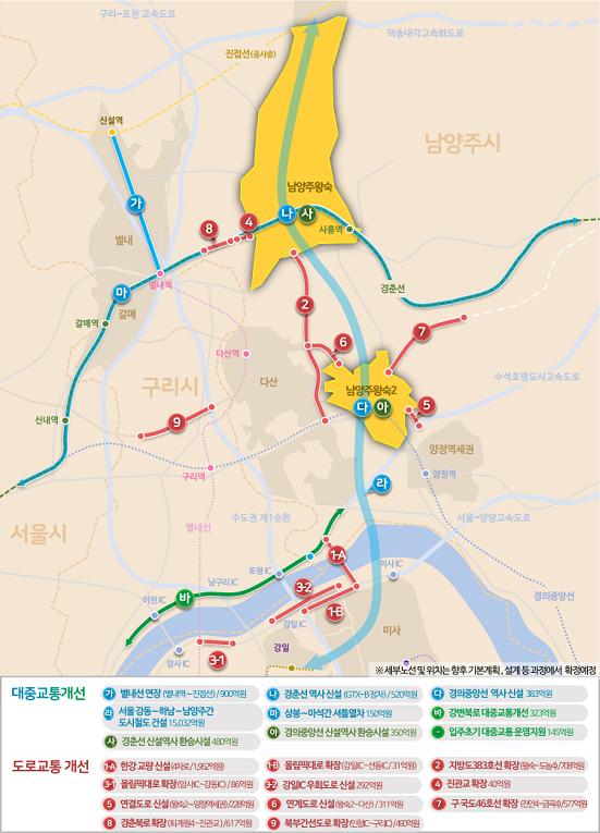 남양주 왕숙 광역교통개선대책.