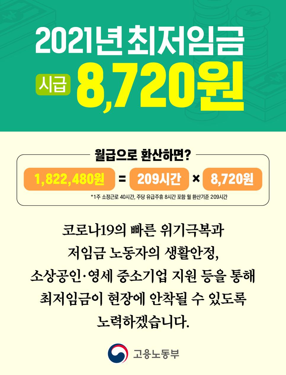 2021년 최저임금 시급 8,720원