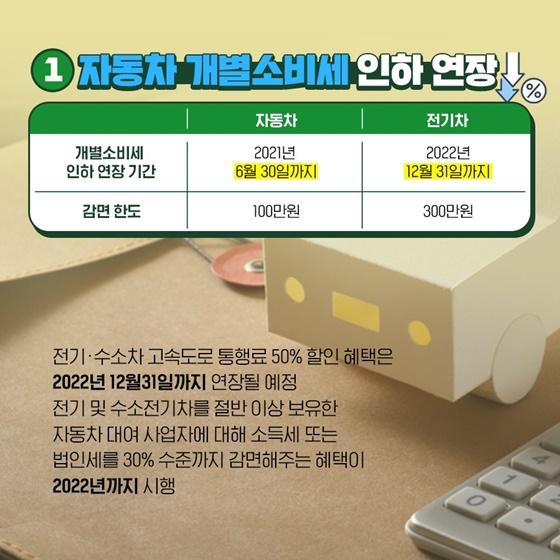 자동차 개별소비세 인하 연장