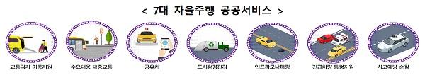 자율주행 공공서비스