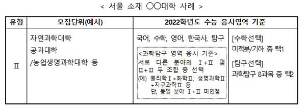 서울 소재 ○○대학 사례.