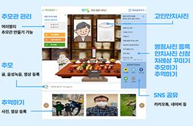 '온라인 추모·성묘 서비스'의 주요기능