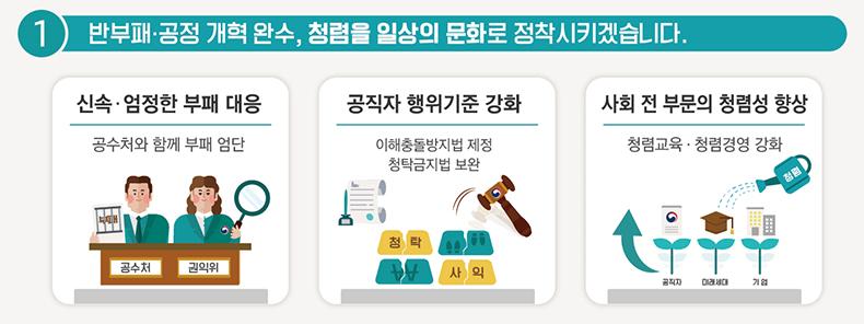 2021년 국민권익위원회 주요업무 추진계획