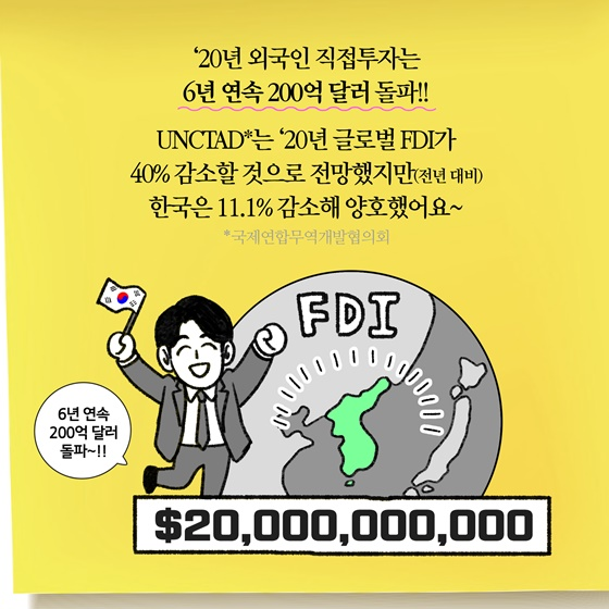 '20년 외국인 직접투자는 6년 연속 200억 달러 돌파!!