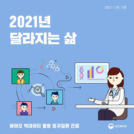 [2021년 달라지는 삶] 바이오 빅데이터 활용 희귀질환 진료