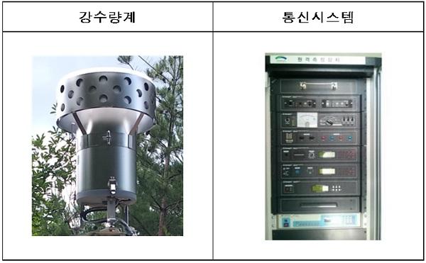 강수량계(왼쪽), 통신시스템.