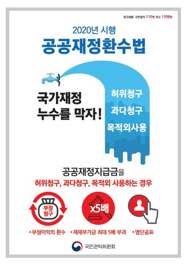 공공재정환수법 시행 포스터(출처=국민권익위원회)