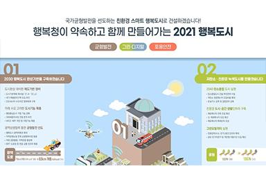 행복청이 약속하고 함께 만들어가는 2021 행복도시 이미지