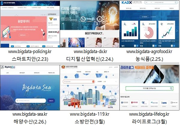 6개 플랫폼 이미지 및 개소식 일정(안).