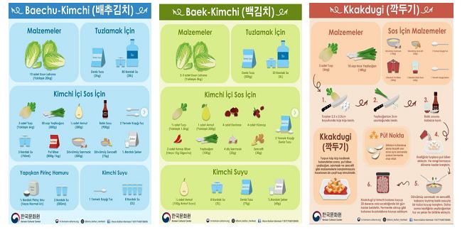 배추김치, 백김치, 깍두기 레시피 인포그래픽