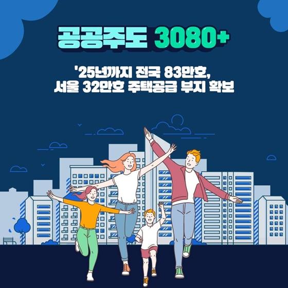 공공주도 3080+ '25년까지 전국 83만호, 서울 32만호 주택공급 부지 확보