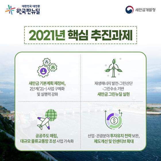 2021년 핵심 추진과제