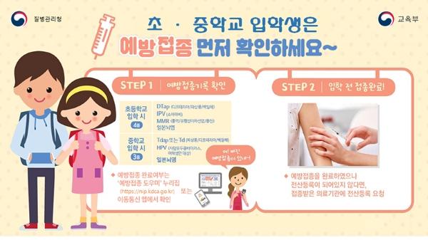 질병관리청의 예방접종 권고 안내문