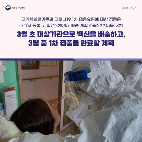 고위험의료기관과 코로나19 1차 대응요원에 대한 접종