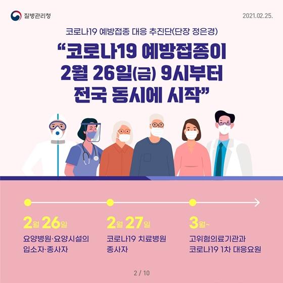 """""""코로나19 예방접종이 2월 26일(금) 9시부터 전국 동시에 시작"""""""
