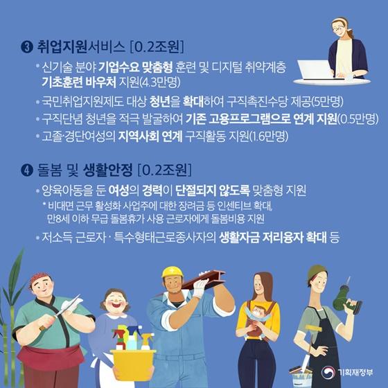 긴급 고용대책[2.8조원/81만명]