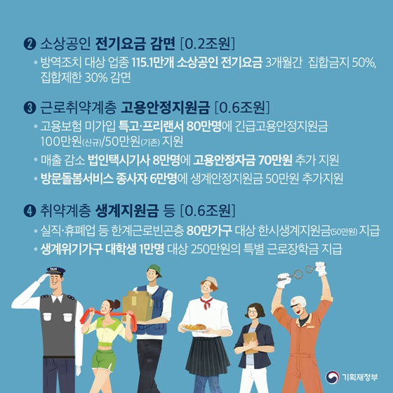 소상공인·고용취약계층 긴급 피해지원금 [8.1조원/564명]