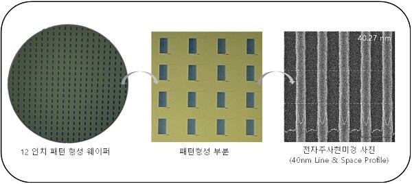 40nm 패턴 형성 웨이퍼