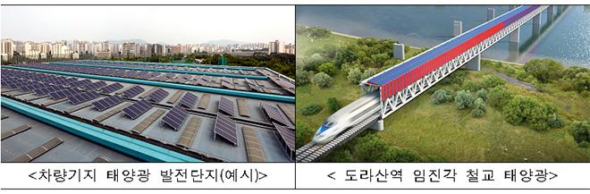 솔라 레일로드(Solar Railroad) 그린뉴딜 협력사업 예시