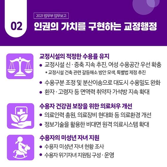 2. 인권의 가치를 구현하는 교정행정