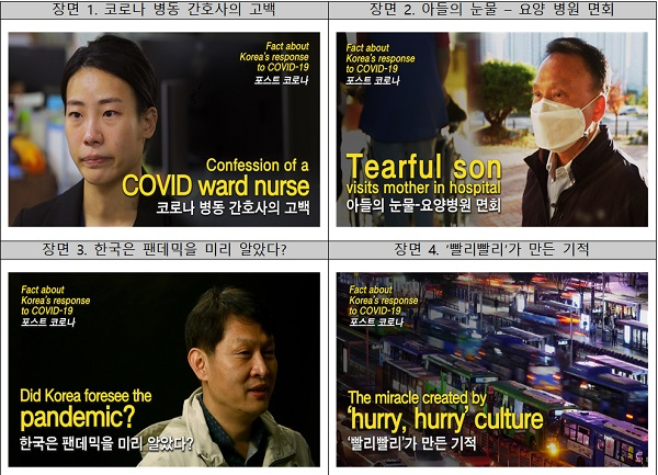 '포스트 코로나' 영상 주요 장면.