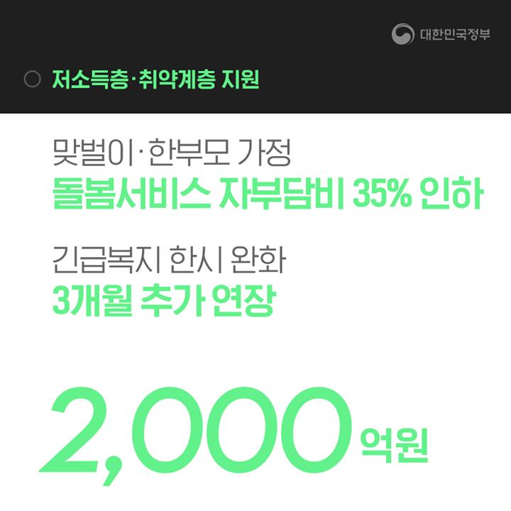 저소득층·취약계층 지원 (2000억원)