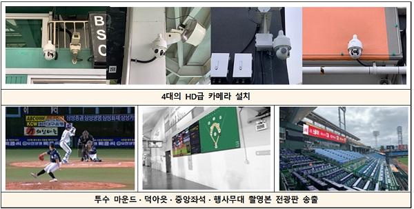 한화 이글스파크 스마트 경기장 '다시점 중계'.