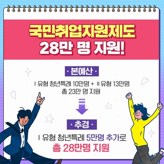 국민치업지원제도 28만 명 지원!
