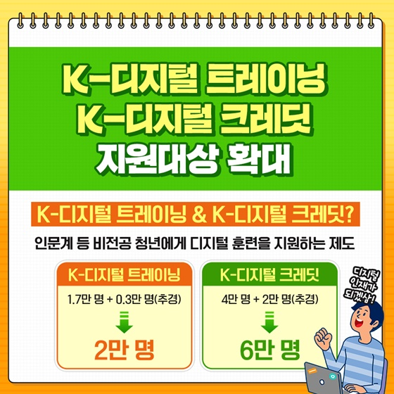 K-디지털 트레이닝, K-디지털 크레딧 지원대상 확대